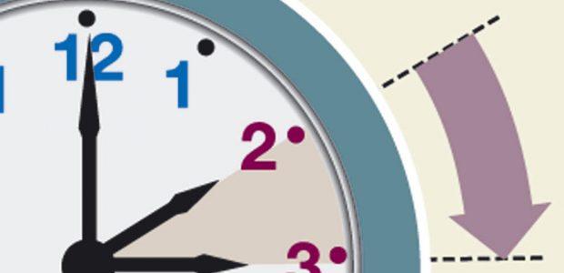 Hace ya años que llevamos cambiando la hora dos veces al año. La primera vez, y de forma intermitente,fue en 1974 con la primera crisis del petróleo y algunos países […]